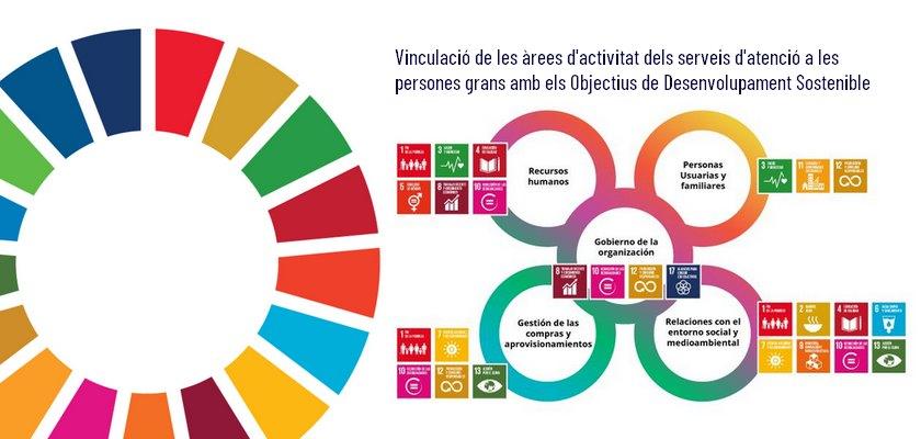 ODS Responsabilitat social al sector atenció persones grans
