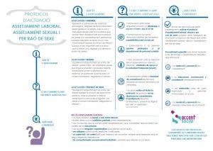 Guia protocol en casos d'assetjament sexual