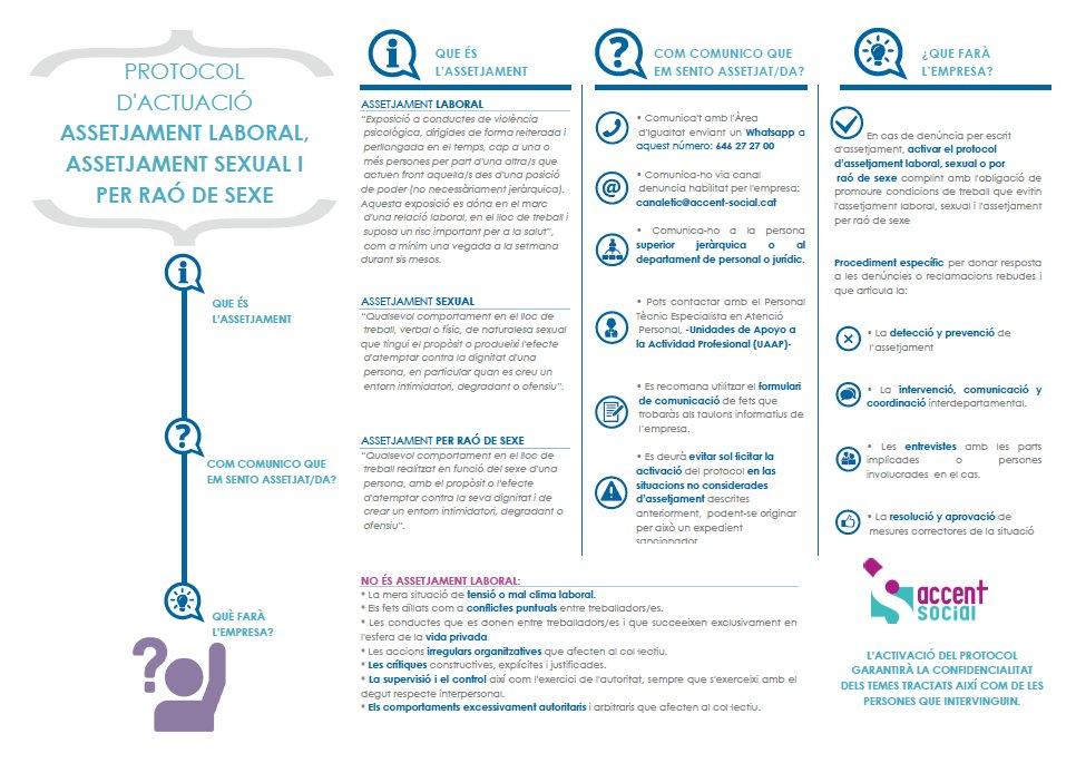 Guía del protocolo de actuación frente a casos de acoso sexual